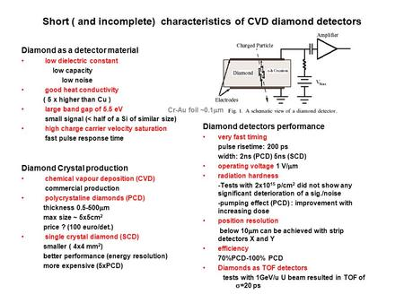 Short ( and incomplete) characteristics of CVD diamond detectors Diamond as a detector material low dielectric constant low capacity low noise good heat.