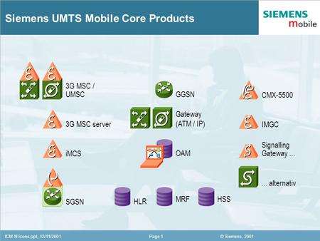 © Siemens, 2001ICM N Icons.ppt, 12/11/2001Page 1 3G MSC / UMSC Siemens UMTS Mobile Core Products 3G MSC server iMCS SGSN GGSN Gateway (ATM / IP) MRF OAM.