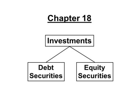 Chapter 18 Investments Debt Securities Equity Securities.