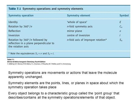 Symmetry operations are movements or actions that leave the molecule apparently unchanged. Symmetry elements are the points, lines, or planes in space.
