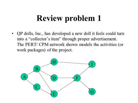 "Review problem 1 QP dolls, Inc., has developed a new doll it feels could turn into a ""collector's item"" through proper advertisement. The PERT/ CPM network."