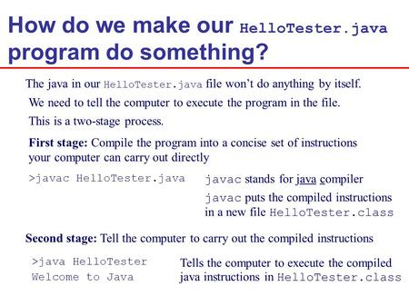 How do we make our HelloTester.java program do something? The java in our HelloTester.java file won't do anything by itself. We need to tell the computer.