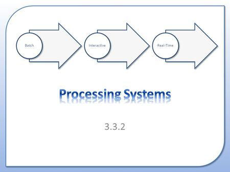 3.3.2 BatchInteractiveReal-Time. Batch, interactive and real-time processing systems in terms of processing, response time and user interface requirements.