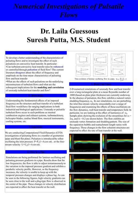 Dr. Laila Guessous Suresh Putta, M.S. Student Numerical Investigations of Pulsatile Flows To develop a better understanding of the characteristics of pulsating.