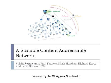 A Scalable Content Addressable Network Sylvia Ratnasamy, Paul Francis, Mark Handley, Richard Karp, and Scott Shenker. 2001 Presented by: Ilya Mirsky, Alex.