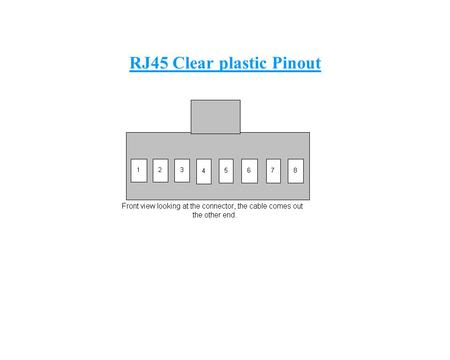 RJ45 Clear plastic Pinout. Top view | V 8 1 ######## ## RS HUB side ====================== 8 GreenRxD 7 BlueVExt- 6 Blue/WhiteVExt+ 5 Green/WhiteRxD-