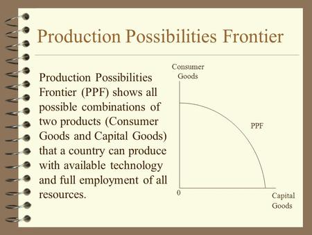 Production Possibilities Frontier Production Possibilities Frontier (PPF) shows all possible combinations of two products (Consumer Goods and Capital.