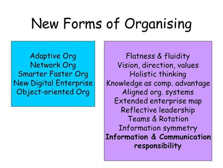 New Forms of Organising Adaptive Org Network Org Smarter Faster Org New Digital Enterprise Object-oriented Org Flatness & fluidity Vision, direction, values.