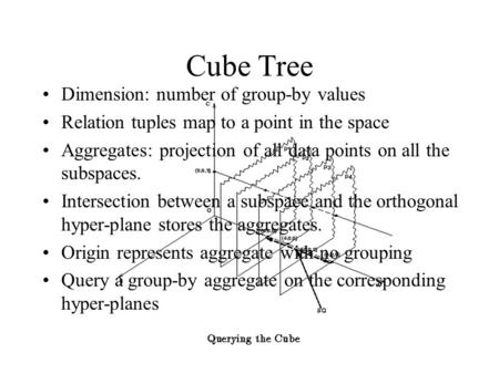 Cube Tree Dimension: number of group-by values Relation tuples map to a point in the space Aggregates: projection of all data points on all the subspaces.