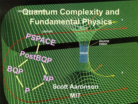 BQP PSPACE NP P PostBQP Quantum Complexity and Fundamental Physics Scott Aaronson MIT.