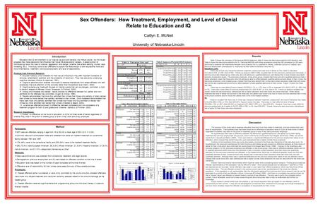 Method Introduction Results Discussion Sex Offenders: How Treatment, Employment, and Level of Denial Relate to Education and IQ Caitlyn E. McNeil University.