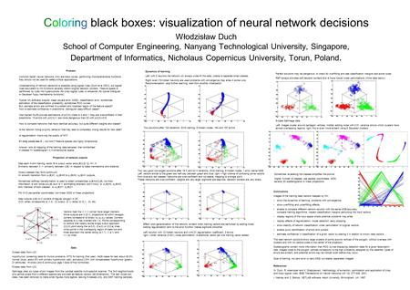 Coloring black boxes: visualization of neural network decisions Włodzisław Duch School of Computer Engineering, Nanyang Technological University, Singapore,