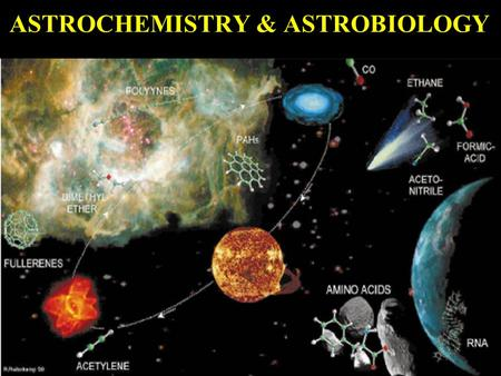 ASTROCHEMISTRY & ASTROBIOLOGY. Outline 1. Astrochemistry & Meteoritic Organics 2. Extraterrestrial Delivery 3. Early Earth.