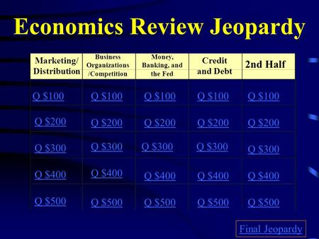 Economics Review Jeopardy Marketing/ Distribution Business Organizations /Competition Money, Banking, and the Fed Credit and Debt 2nd Half Q $100 Q $200.