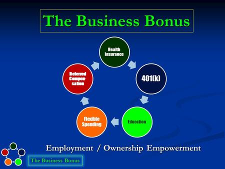 The Business Bonus Employment / Ownership Empowerment Health Insurance 401(k) Education Flexible Spending Deferred Compen- sation The Business Bonus.