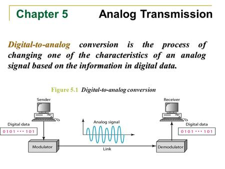 Chapter 5 Analog Transmission Digital-to-analog conversion is the process of changing one of the characteristics of an analog signal based on the information.