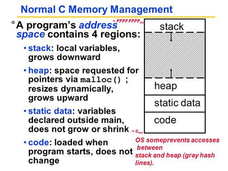 Normal C Memory Management °A program's address space contains 4 regions: stack: local variables, grows downward heap: space requested for pointers via.