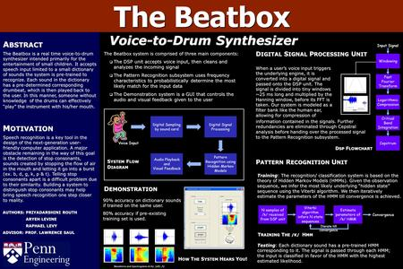 The Beatbox Voice-to-Drum Synthesizer A BSTRACT The Beatbox is a real time voice-to-drum synthesizer intended primarily for the entertainment of small.
