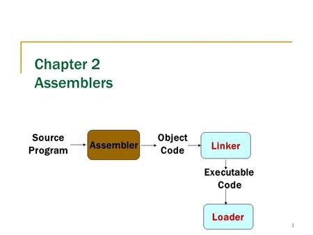 Chapter 2 Assemblers Assembler Linker Source Program Object Code