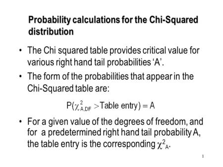 1 The Chi squared table provides critical value for various right hand tail probabilities 'A'. The form of the probabilities that appear in the Chi-Squared.