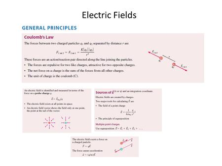 Electric Fields. 2006 P.1 Concept: Forces between charges are action- reaction pairs (N3L)