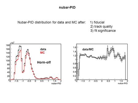 Nubar-PID Nubar-PID distribution for data and MC after: 1) fiducial 2) track quality 3) fit significance data MC data/MC Horn-off.
