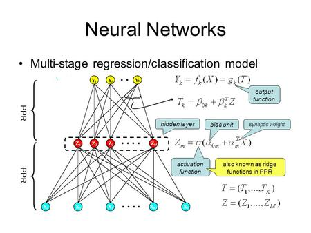 Neural Networks Multi-stage regression/classification model activation function PPR also known as ridge functions in PPR output function bias unit synaptic.