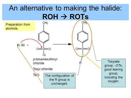 An alternative to making the halide: ROH  ROTs p-toluenesulfonyl chloride Tosyl chloride TsCl Tosylate group, -OTs, good leaving group, including the.