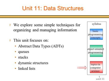 Unit 11 1 Unit 11: Data Structures H We explore some simple techniques for organizing and managing information H This unit focuses on: Abstract Data Types.