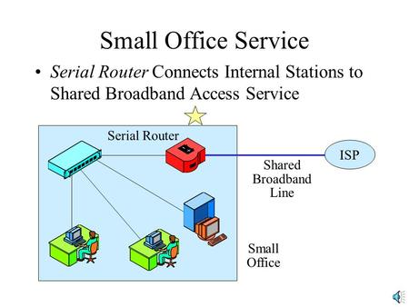 Small Office Service Serial Router Connects Internal Stations to Shared Broadband Access Service Small Office Serial Router Shared Broadband Line ISP.