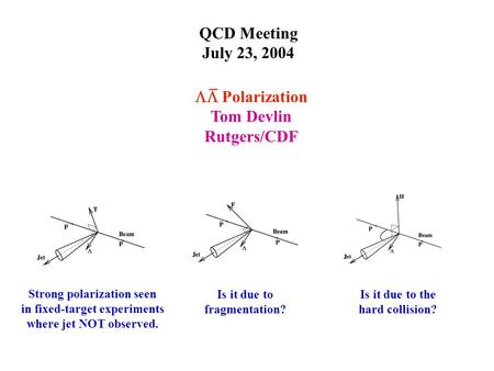 QCD Meeting July 23, 2004 Is it due to the hard collision? Is it due to fragmentation? Strong polarization seen in fixed-target experiments where jet NOT.