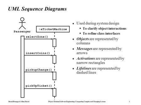 Bernd Bruegge & Allen Dutoit Object-Oriented Software Engineering: Conquering Complex and Changing Systems 1 UML Sequence Diagrams  Used during system.