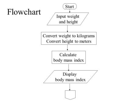 Flowchart Start Input weight and height