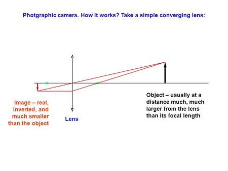 Photgraphic camera. How it works? Take a simple converging lens: Object – usually at a distance much, much larger from the lens than its focal length Lens.