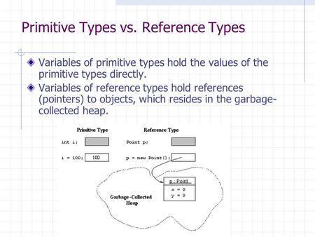 Primitive Types vs. Reference Types Variables of primitive types hold the values of the primitive types directly. Variables of reference types hold references.
