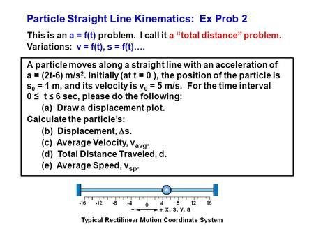 "Particle Straight Line Kinematics: Ex Prob 2 This is an a = f(t) problem. I call it a ""total distance"" problem. Variations: v = f(t), s = f(t)…. A particle."