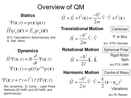 Overview of QM Translational Motion Rotational Motion Vibrations Cartesian Spherical Polar Centre of Mass Statics Dynamics P. in Box Rigid Rotor Spin Harmonic.