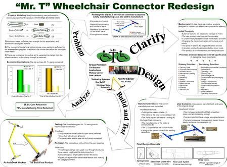 Background - To date there are no other products designed to connect two wheelchairs together for steering Initial Thoughts External features are easier.