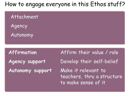 How to engage everyone in this Ethos stuff? AffirmationAffirm their value / role Agency supportDevelop their self-belief Autonomy supportMake it relevant.