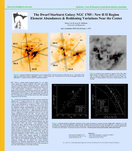 The Dwarf Starburst Galaxy NGC 1705 : New H II Region Element Abundances & Reddening Variations Near the Center NGC 1705 is a nearby dwarf starburst galaxy.
