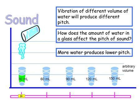 Vibration of different volume of water will produce different pitch.
