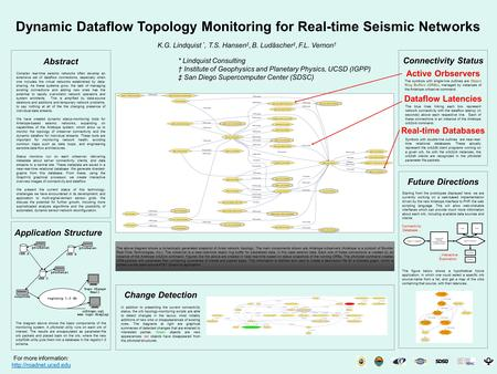 Abstract Complex real-time seismic networks often develop an extensive set of dataflow connections, especially when one includes the virtual networks established.