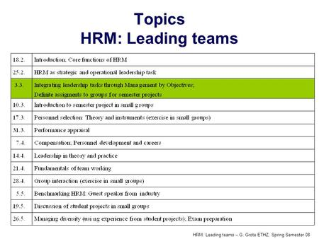 HRM: Leading teams – G. Grote ETHZ, Spring Semester 08 Topics HRM: Leading teams.