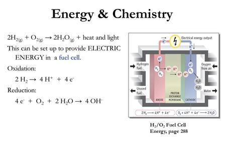 Energy & Chemistry 2H2(g) + O2(g) → 2H2O(g) + heat and light