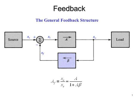 The General Feedback Structure