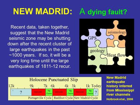NEW MADRID: A dying fault? GPS seismology geology Heat flow Recent data, taken together, suggest that the New Madrid seismic zone may be shutting down.