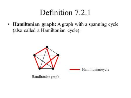Definition 7.2.1 Hamiltonian graph: A graph with a spanning cycle (also called a Hamiltonian cycle). Hamiltonian graph Hamiltonian cycle.
