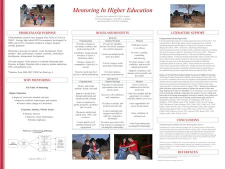 Printed by www.postersession.com ( (Arévalo, 2004, p. 17)‏ The Value of Mentoring Higher Education  Improves University retention out rates  Improves.