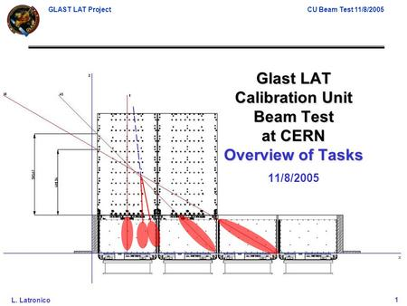 GLAST LAT ProjectCU Beam Test 11/8/2005 L. Latronico1 Glast LAT Calibration Unit Beam Test at CERN Overview of Tasks 11/8/2005.