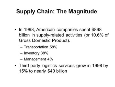 Supply Chain: The Magnitude In 1998, American companies spent $898 billion in supply-related activities (or 10.6% of Gross Domestic Product). –Transportation.